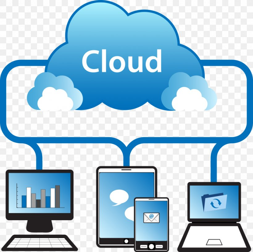 Cloud Computing File Sharing Service Computer File, PNG, 892x887px, Cloud Computing, Area, Client, Cloud Storage, Communication Download Free