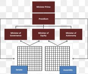 Design - Brand Organization Diagram Pattern PNG
