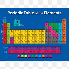 Periodic Table Of Elements - Periodic Table Chemical Element Chemistry Chart PNG