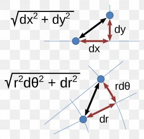 Triangle - Pythagorean Theorem Cartesian Coordinate System Triangle Euclidean Geometry PNG