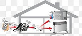 Home Automation Kits - Jablocom GDP-04 Jablocom JabloPhone GDP-04i Turn Me On Home Automation Kits Computer PNG