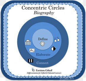 Circle - Concentric Objects Circle Area Point Mathematics PNG