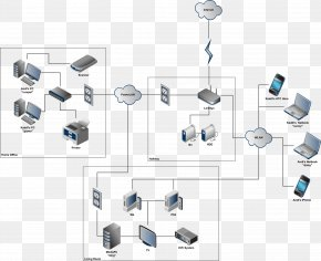 Network Diagram - Computer Network Home Network Local Area Network Diagram Wide Area Network PNG