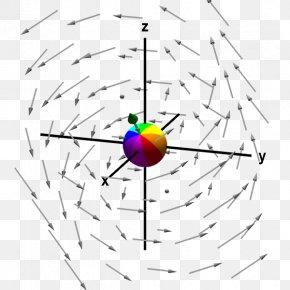 Practical Vector - Curl Vector Field Divergence Vector Calculus PNG