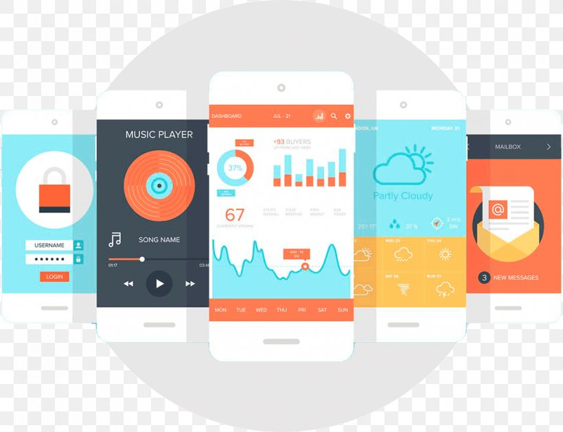 User Interface Design Mobile App Development Png 1234x949px User Interface Design Android Android Software Development Brand