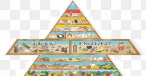 Health - Nutrient Food Pyramid Healthy Eating Pyramid Healthy Diet Smoothie PNG