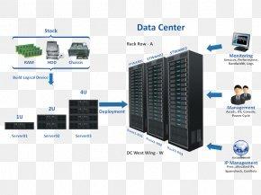 Computer - Data Center Infrastructure Management Computer Network PNG