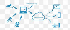 Cloud Computing - OneDrive Google Drive Cloud Storage Cloud Computing Computer Software PNG