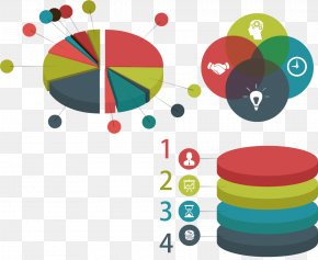 Market Share Percentage Creatives - Cylinder Pie Chart Circle Three-dimensional Space PNG
