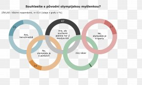 Rings - 1992 Summer Olympics Olympic Games 2018 Winter Olympics 2004 Summer Olympics 1972 Summer Olympics PNG