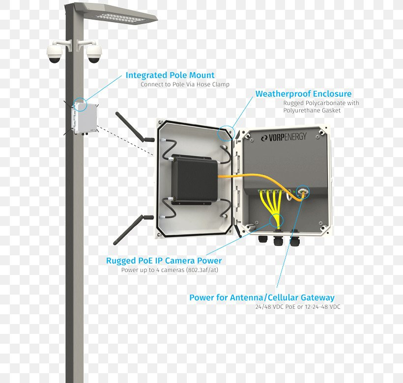 poe power wiring diagram power over ethernet wiring diagram ip camera aerials electric  power over ethernet wiring diagram ip