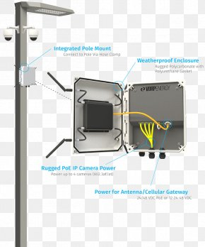 Camera - Power Over Ethernet Wiring Diagram IP Camera Aerials Electric Power PNG