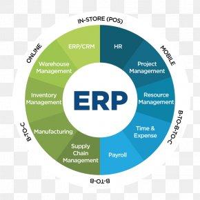 Business - Enterprise Resource Planning Ganit Info System | Manufacturing ERP In Noida, Delhi NCR, India Business Computer Software PNG