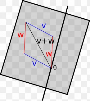Vector Space - Wikimedia Commons Wikimedia Foundation Wikipedia Vector Space Encyclopedia PNG