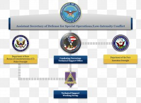 United States - United States Department Of State Organization Bureau Of Counterterrorism And Countering Violent Extremism Counter-terrorism PNG