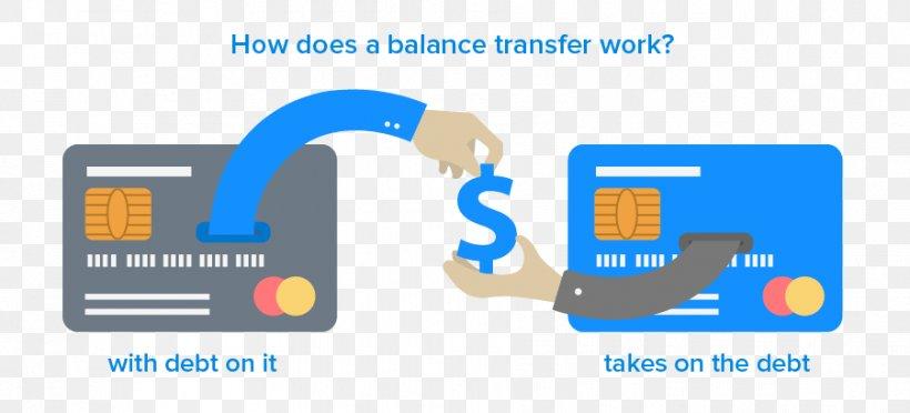 Credit Card Balance Transfer Interest