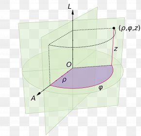 Plane - Cylindrical Coordinate System Cylinder Cartesian Coordinate System Spherical Coordinate System PNG