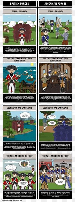 United States - American Revolution United States United Kingdom Military Comics PNG