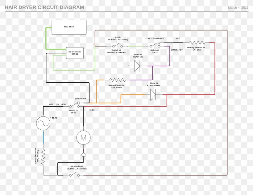 wiring diagram circuit diagram schematic clothes dryer electrical network,  png, 1760x1360px, wiring diagram, area, circuit diagram,  favpng.com