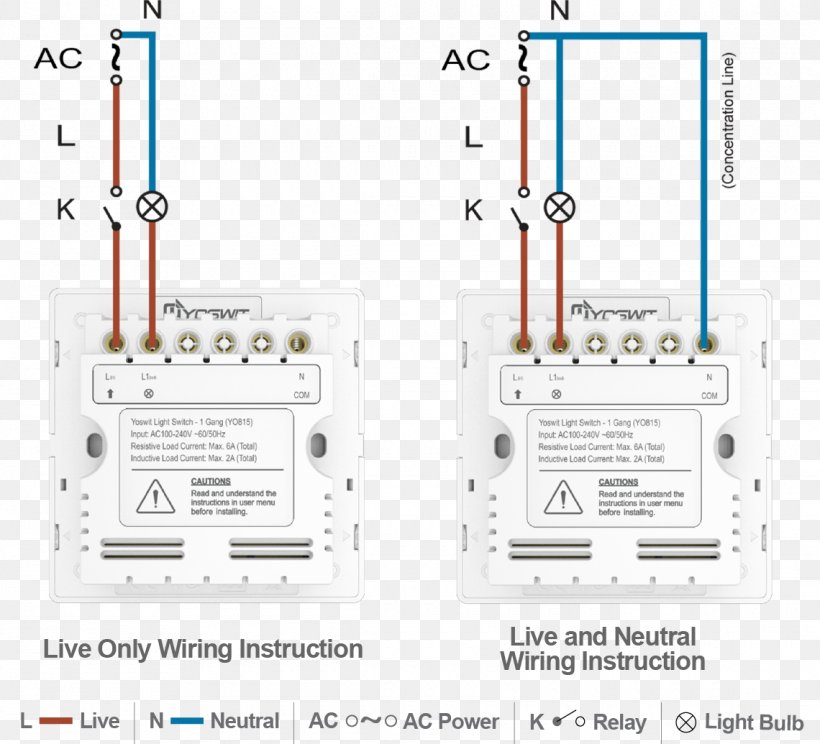 Step Dimming Ballast Wiring Diagram from img.favpng.com
