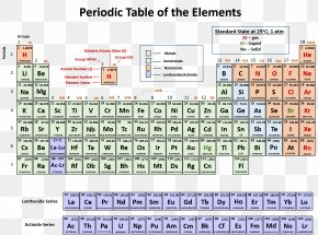 Periodic - Periodic Table Periodic Trends Symbol Chemical Element Chemistry PNG