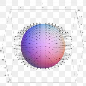 Euclidean Vector - Vector Field Divergence Theorem PNG