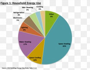 Water - Water Footprint Energy Residential Water Use In The U.S. And Canada Household PNG