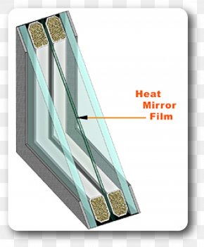 Window - Window Plate Glass Heat Insulated Glazing PNG