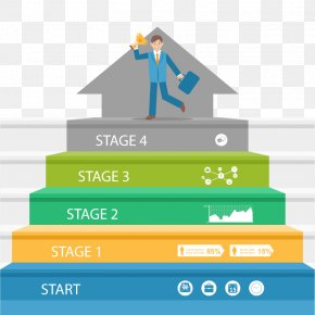 Vector Ladder Of Success - 5 Levels Of Leadership, The: Proven Steps To Maximize Your Potential Businessperson Teamwork PNG