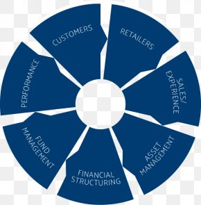 Business - Business Quality Management System Organization PNG