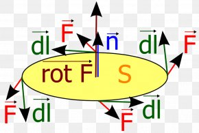 Rotating Vector - Curl Vector Field Circulation Stokes' Theorem Fluid PNG