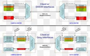 Fiber-optic - Wavelength-division Multiplexing Optical Fiber Small Form-factor Pluggable Transceiver Optics PNG