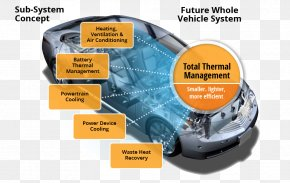 GTR Drift - Car Thermal Management Automotive Industry Semiconductor Industry PNG