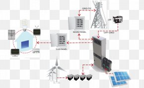 Solar Power Solar Panels Top - Solar Panels Enphase Energy Solar Micro-inverter Solar Power Solar Inverter PNG