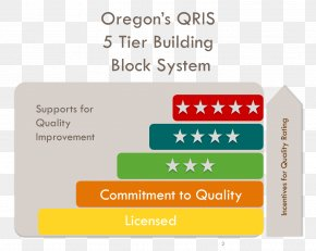 Early Learning Framework - Quality Management System Quality Management System Organization PNG