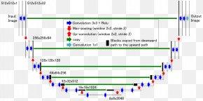 Convolutional Neural Network - U-Net Convolutional Neural Network Artificial Neural Network Screenshot PNG
