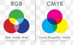 Cmyk Color - CMYK Color Model RGB Color Model Color Space PNG