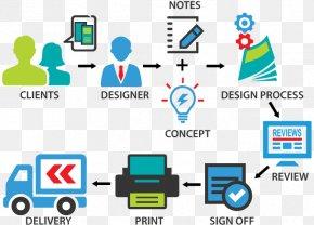 Creative Brochure Design - Logo Brochure Engineering Design Process PNG