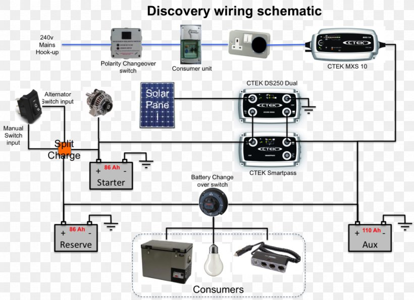 wiring diagram for ac adapter ac adapter wiring diagram electrical wires   cable electrical  wiring diagram electrical wires   cable