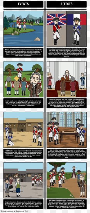 United States - American Revolutionary War United States French And Indian War Thirteen Colonies PNG