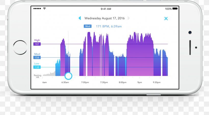 Heart Rate Monitor Activity Tracker Health, PNG, 1891x1045px, Heart Rate Monitor, Activity Tracker, Brand, Communication Device, Display Device Download Free