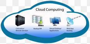 Cloud Computing - Cloud Computing Cloud Storage Web Hosting Service Computer Servers PNG