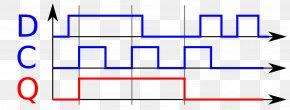 Flip-flop Monostable Digital Timing Diagram Multivibrator NAND Gate PNG