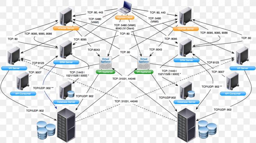 [DIAGRAM_3NM]  Computer Network Diagram Microsoft Visio Wiring Diagram, PNG, 1200x672px,  Computer Network Diagram, Business, Communication, Computer Network, | Visio Network Wiring Diagram |  | FAVPNG.com