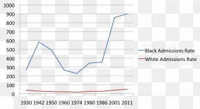 United States - Incarceration In The United States United States Incarceration Rate Prison Policy Initiative PNG