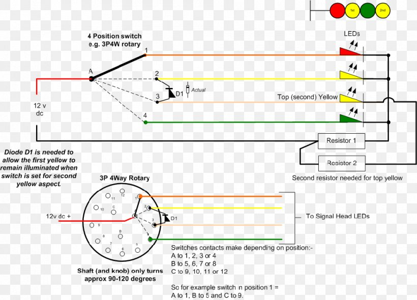 Wiring Diagram Electrical Wires & Cable Electric Motor, PNG, 994x716px, Wiring  Diagram, Ac Motor, Area, Circuit | Dc Electric Motor Wiring Diagram |  | FAVPNG.com