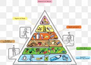 Nutritional Food Pyramid - Food Pyramid Nutrition Eating Mediterranean Diet PNG