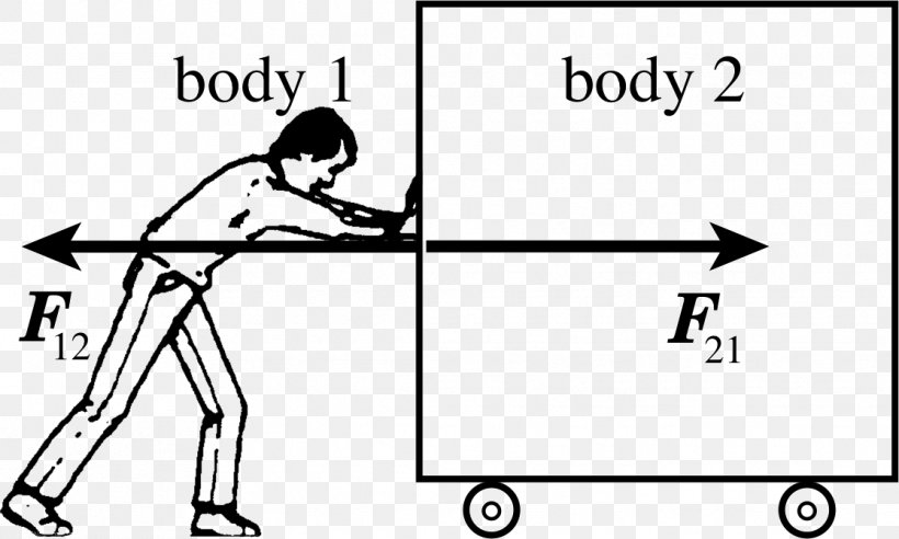 Force Euclidean Vector Newtons Laws Of Motion Middle Finger, PNG, 1116x670px, Force, Area, Black, Black And White, Brand Download Free