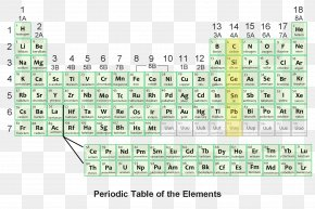 Periodic Table Of Elements - Electrical Network Electronic Component Line Point Angle PNG