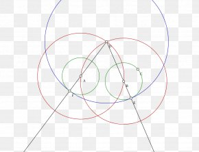 Circle - Compass Equivalence Theorem Euclid's Elements Circle North PNG